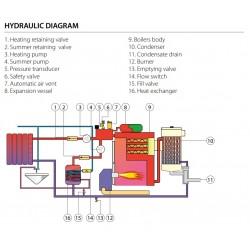 Kondensācijas tērauda apkures katls Evolution EV 25 HAM 29,3kW, silatais ūdens 12,8l/min, dīzeļdegvielas deglis